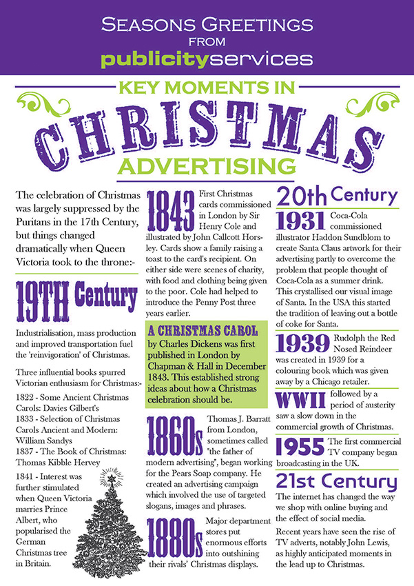 Advertising agency midlands christmas infographic for Advertising companies uk