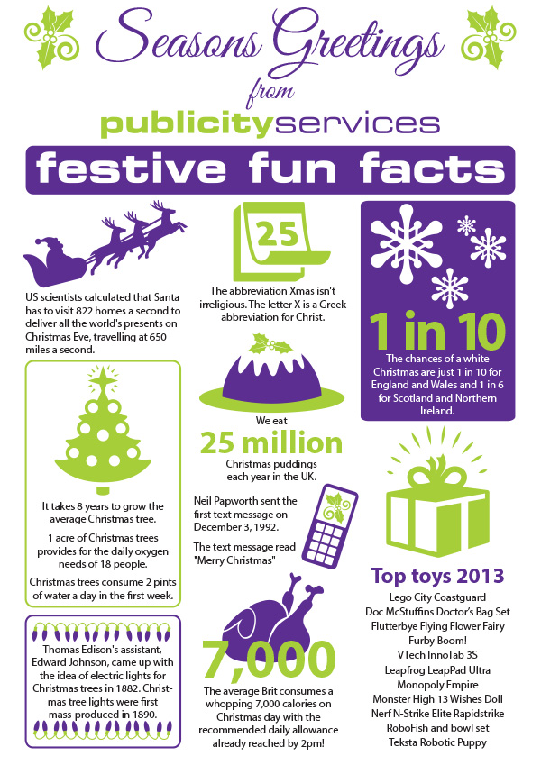 Christmas infographic fun facts about christmas xmas facts