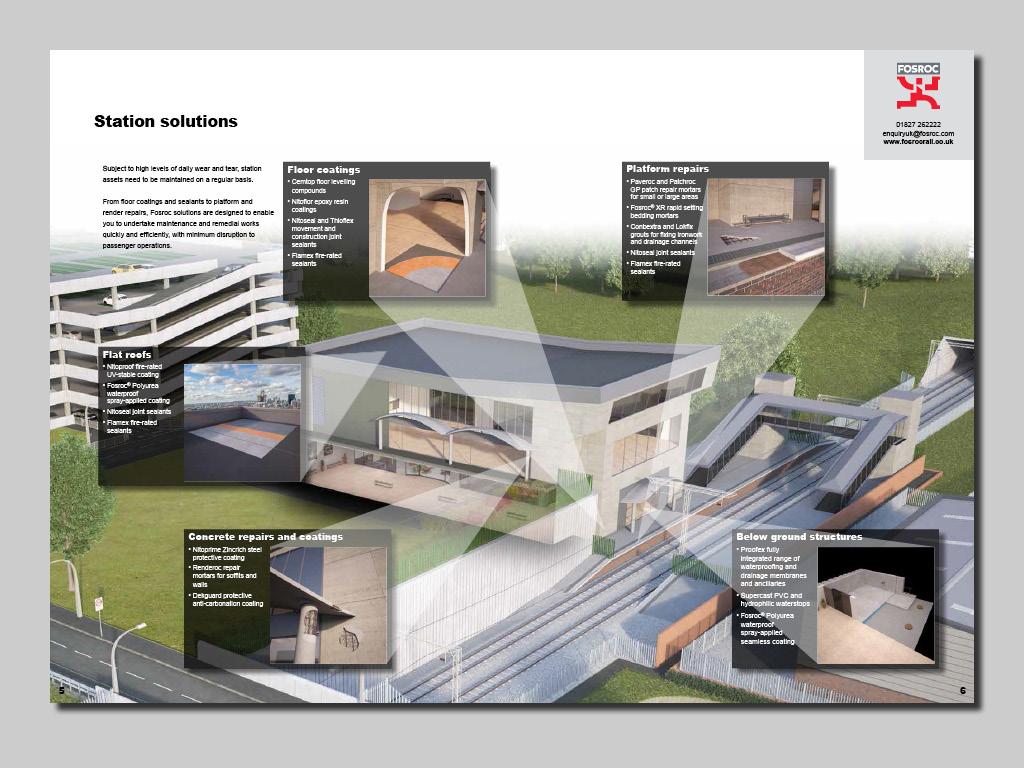 cityscape CGI property developer CGI architectural illustration artists impression urban landsacpe cgi